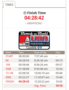 Marathon time