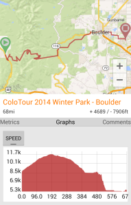 Day 13: Winter Park to Boulder