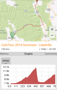 Day 10: Gunnison to Leadville
