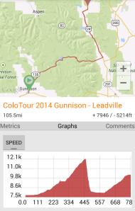 Day 10: Gunnison to Leadville