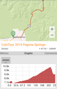 Day 8: Pagosa Springs to Creede