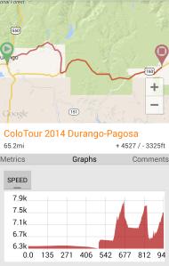 Day 7: Durango to Pagosa Springs