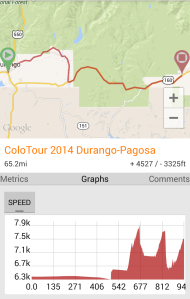 Day 7: Durango to Pagosa Springs