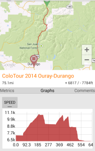 Day 6: Ouray to Durango