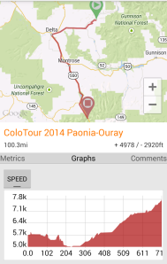 Day 4: Paonia to Ouray