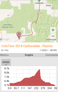 Day 3: Carbondale to Paonia