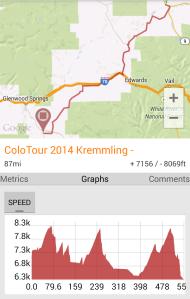 Day 2: Kremmling to Carbondale