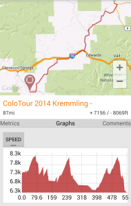 Day 2: Kremmling to Carbondale